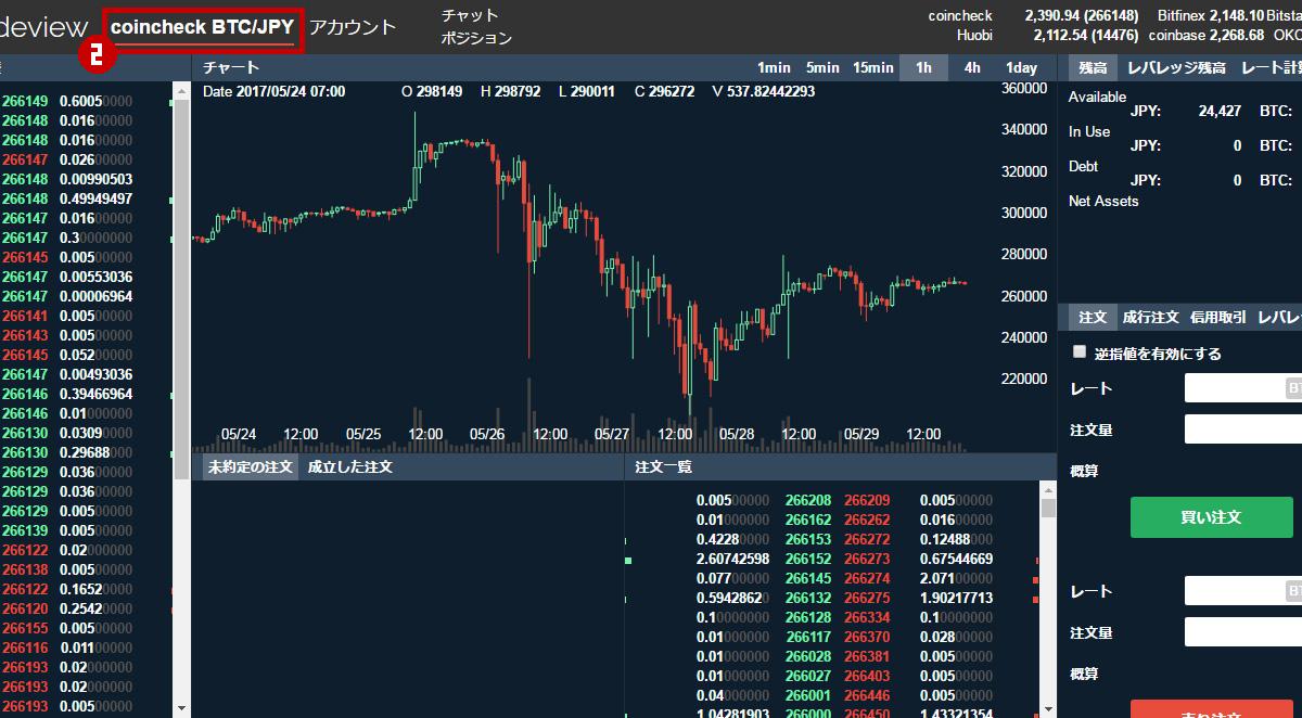 チャート 仮想 通貨